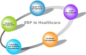 ERP Company In Healthcare Sector For Sale In Karnataka