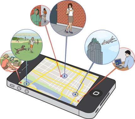 GPS Tracking Business for Sale in Delhi
