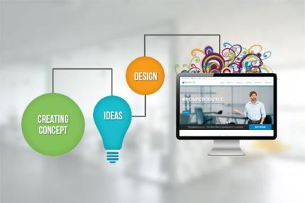 Website Development Company for Sale in Punjab